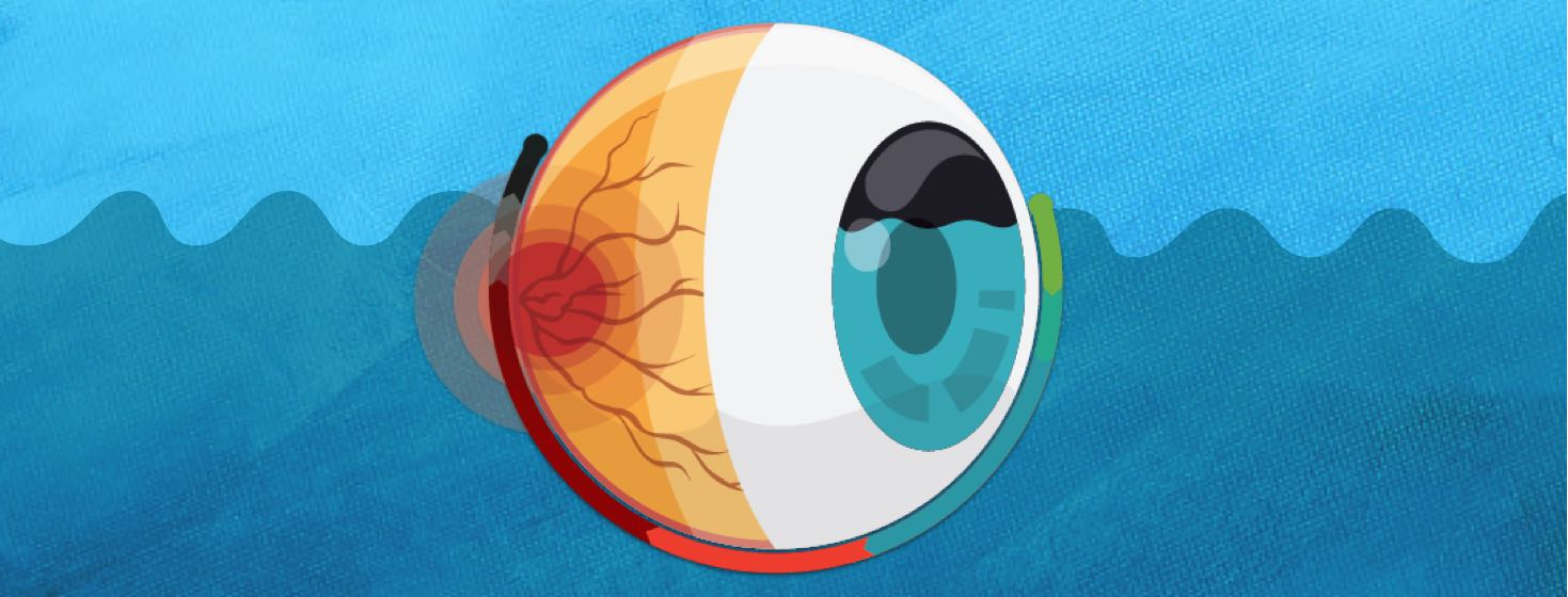 An eyeball floating in a body of water and liquid is rising inside it.